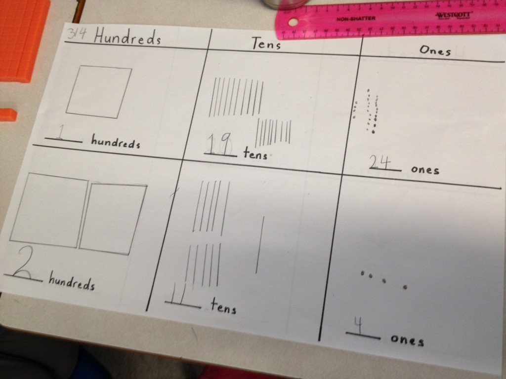 Representing and Renaming Numbers and the Math Scrapbook « Mr ...